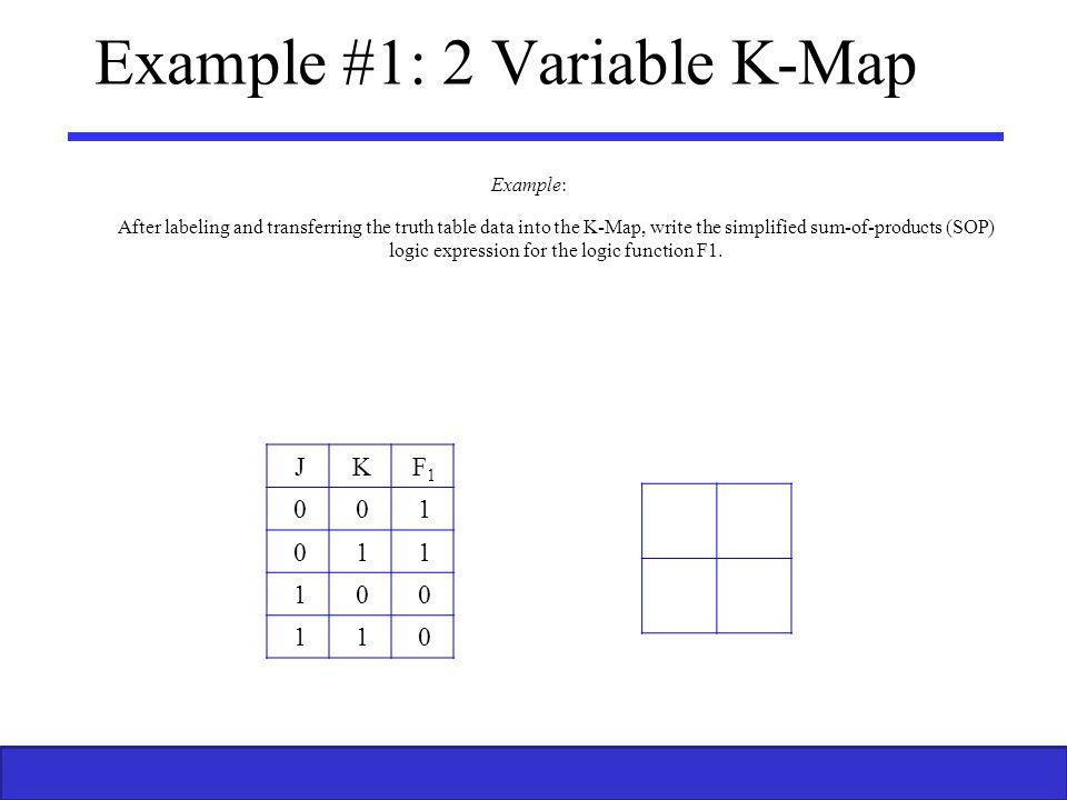 Example #1: 2 Variable K-Map