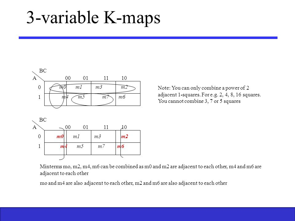 3-variable K-maps BC A m0 m1 m3 m2 m4 m5 m7 m6