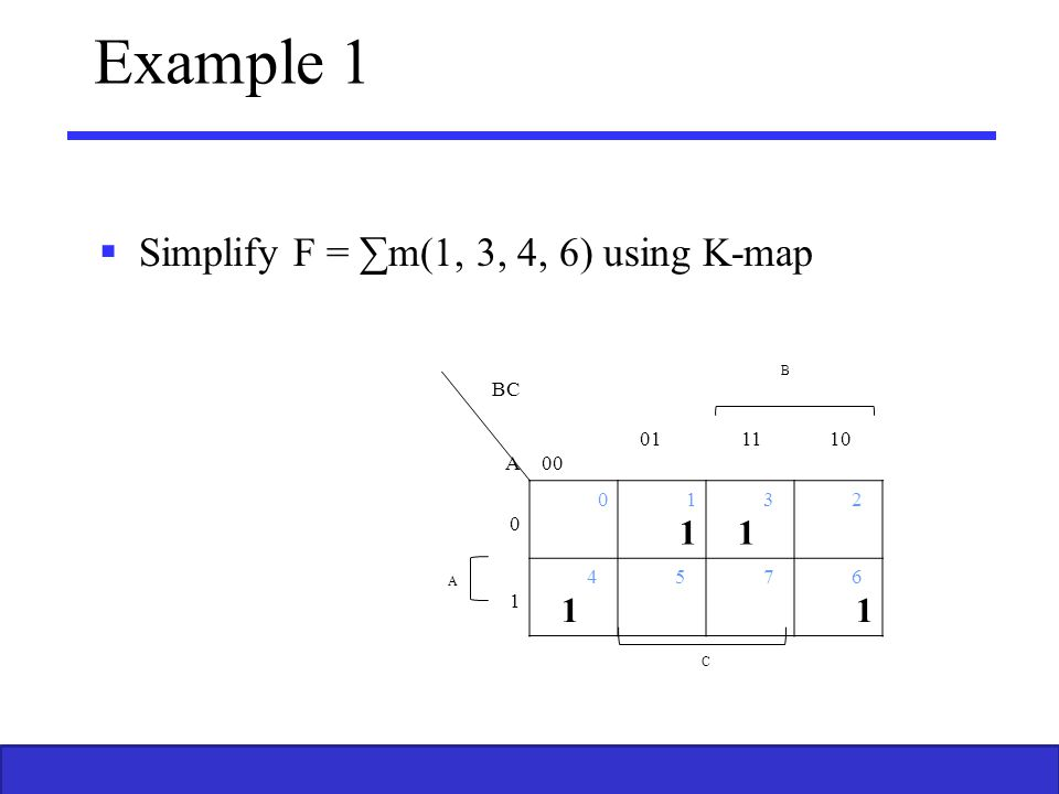 Example 1 Simplify F = ∑m(1, 3, 4, 6) using K-map B BC A