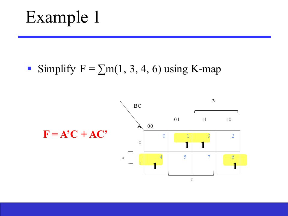 Example 1 F = A'C + AC' Simplify F = ∑m(1, 3, 4, 6) using K-map B BC A