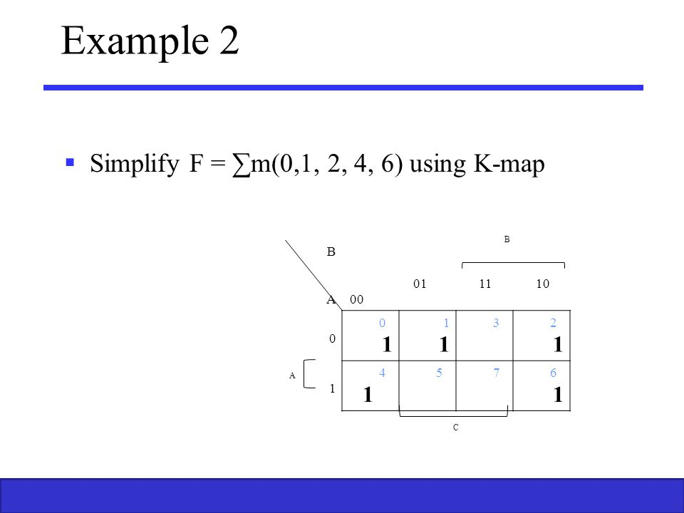 Example 2 Simplify F = ∑m(0,1, 2, 4, 6) using K-map B B A