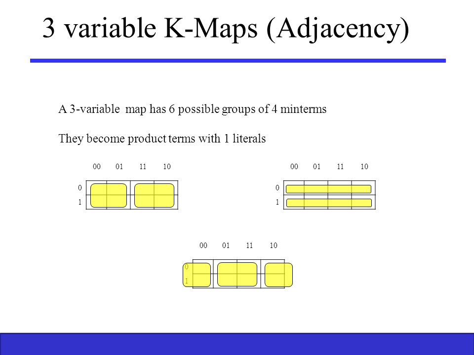 3 variable K-Maps (Adjacency)