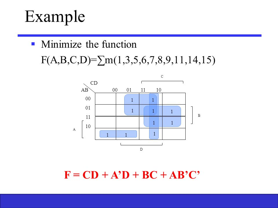 Example F = CD + A'D + BC + AB'C' Minimize the function