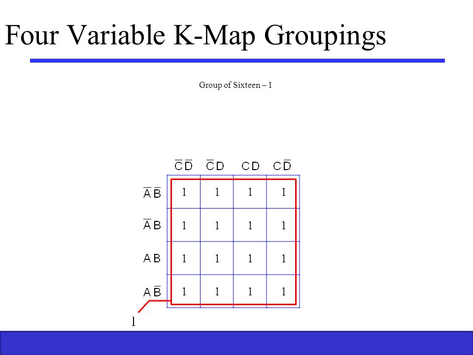 Four Variable K-Map Groupings