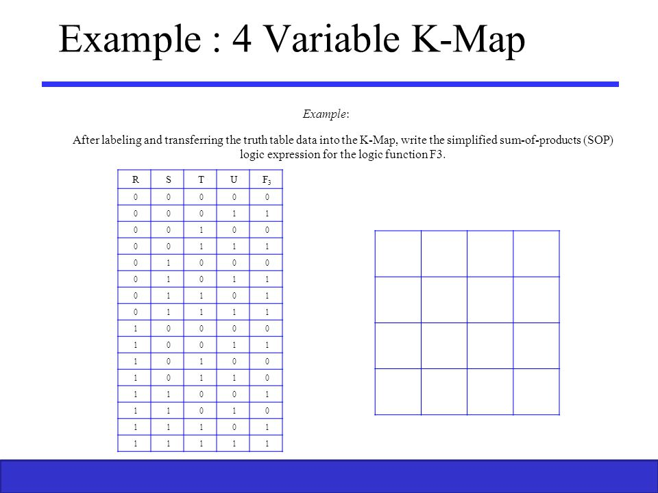 Example : 4 Variable K-Map