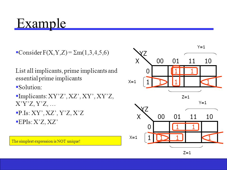 karnaugh map examples with solutions pdf