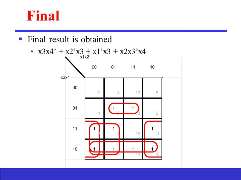 Final Final result is obtained x3x4' + x2'x3 + x1'x3 + x2x3'x4