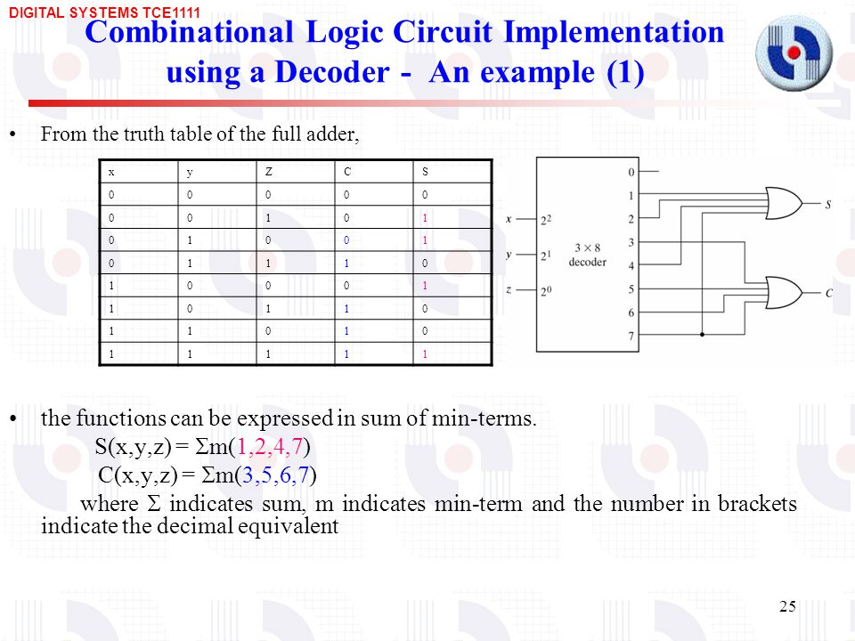 Other Combinational Logic Circuits Ppt Download