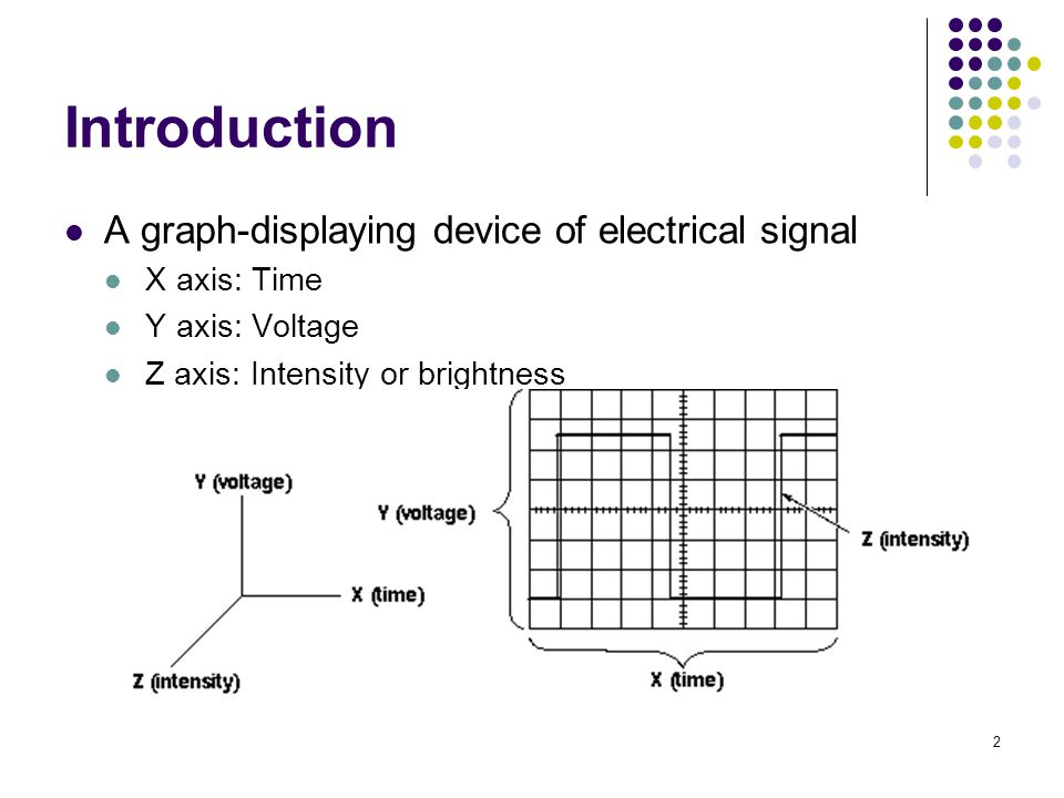 Oscilloscope Y Axis : Introduction what is an oscilloscope ppt video online