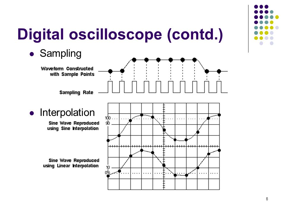 introduction what is an oscilloscope