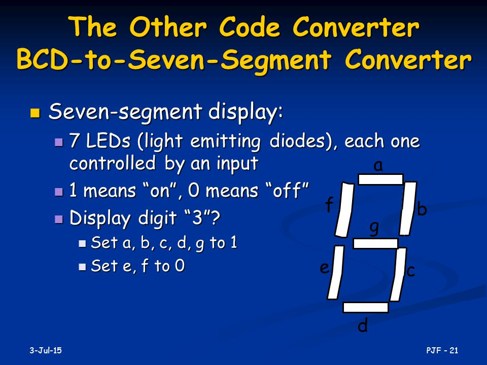 The Other Code Converter BCD-to-Seven-Segment Converter