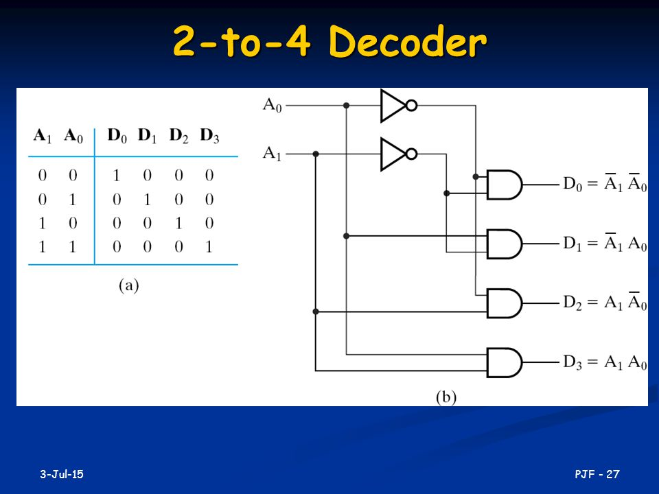2-to-4 Decoder 17-Apr-17