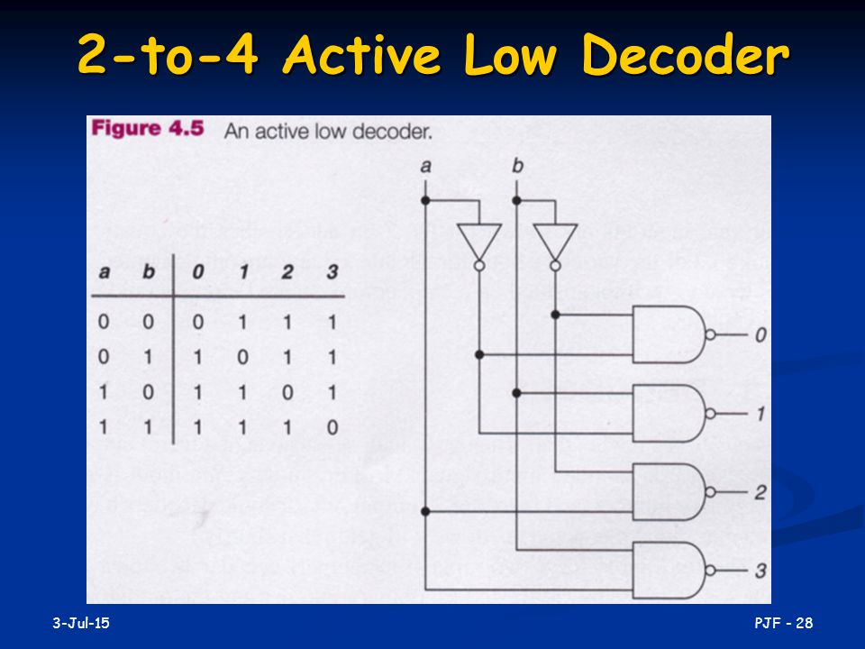 2-to-4 Active Low Decoder