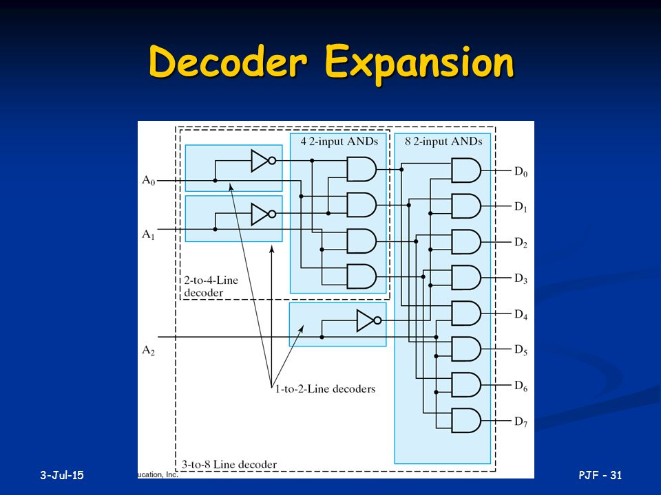 Decoder Expansion 17-Apr-17