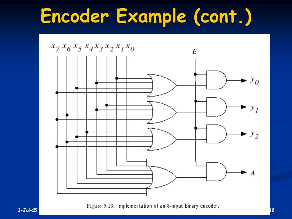 Encoder Example (cont.)