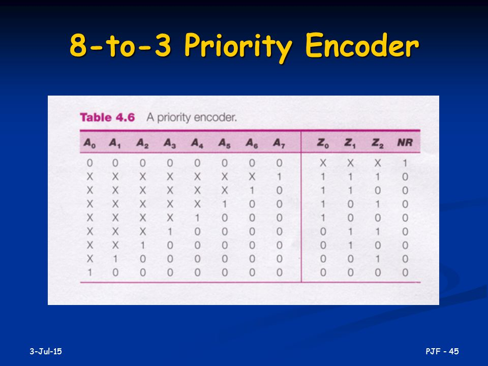 8-to-3 Priority Encoder 17-Apr-17