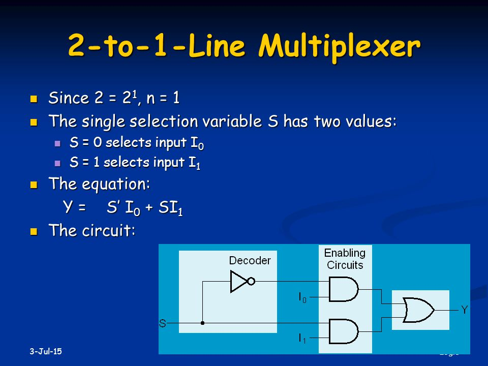 2-to-1-Line Multiplexer