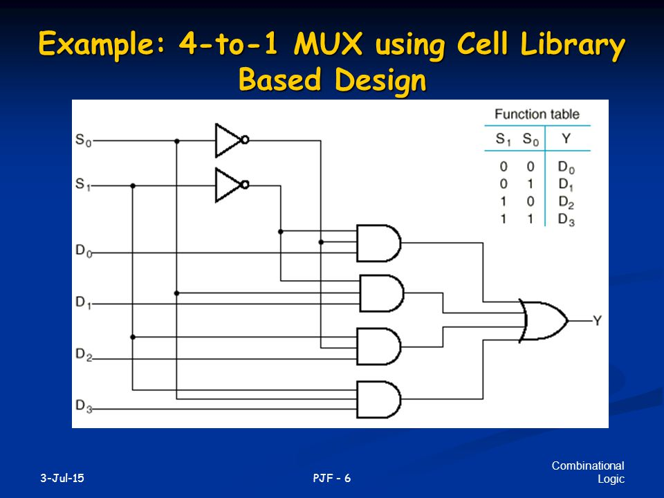 Example: 4-to-1 MUX using Cell Library Based Design