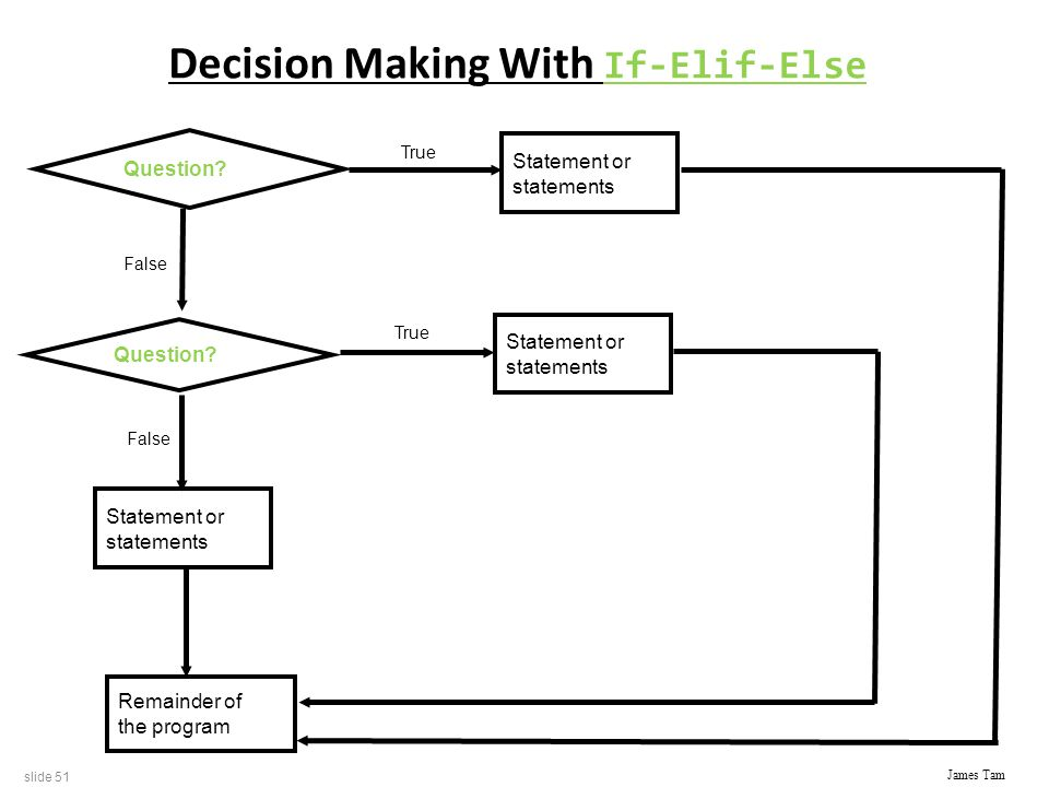 decision making and true false question View test prep - chapter 9 from bus 032 at florida institute of tech chapter 9 managerial decision making true/false questions 1 decision making is easy, given that everybody makes decisions.
