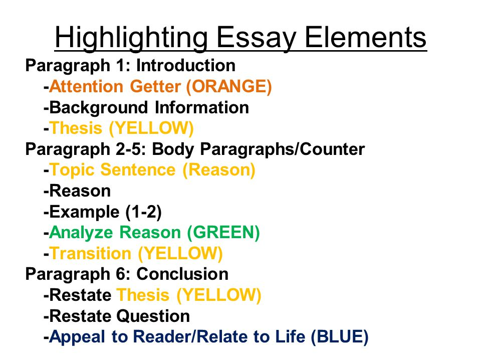 "elements for essay The elements of a good essay  introduction: for a five-page essay, this element should be kept to a minimumplease do not write a ""funnel introduction"" we do not have the space to waste on generalities."