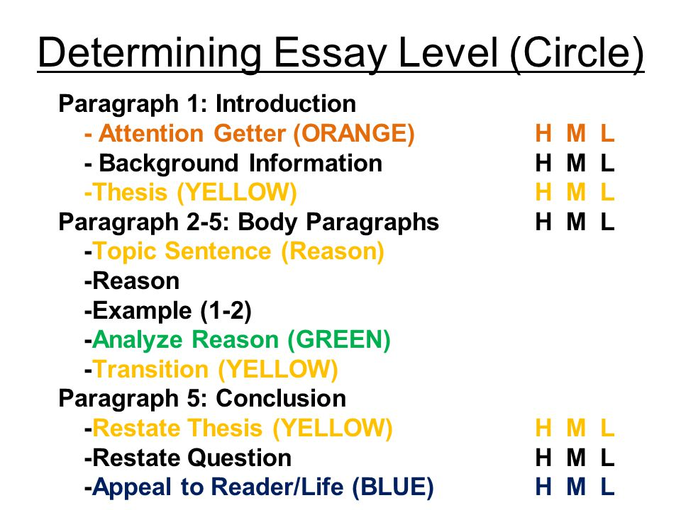 the circle of life essay Essays from bookrags provide great ideas for circle of life essays and paper topics like essay view this student essay about circle of life.