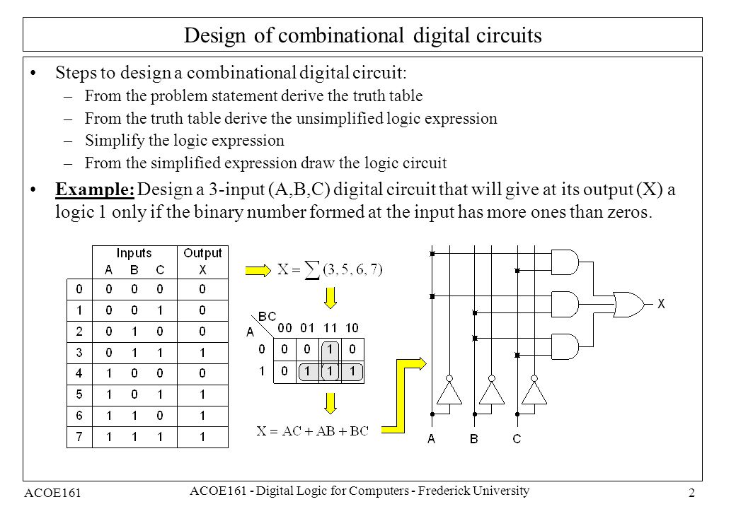 Design Of Combinational Logic Circuits - ppt video online download