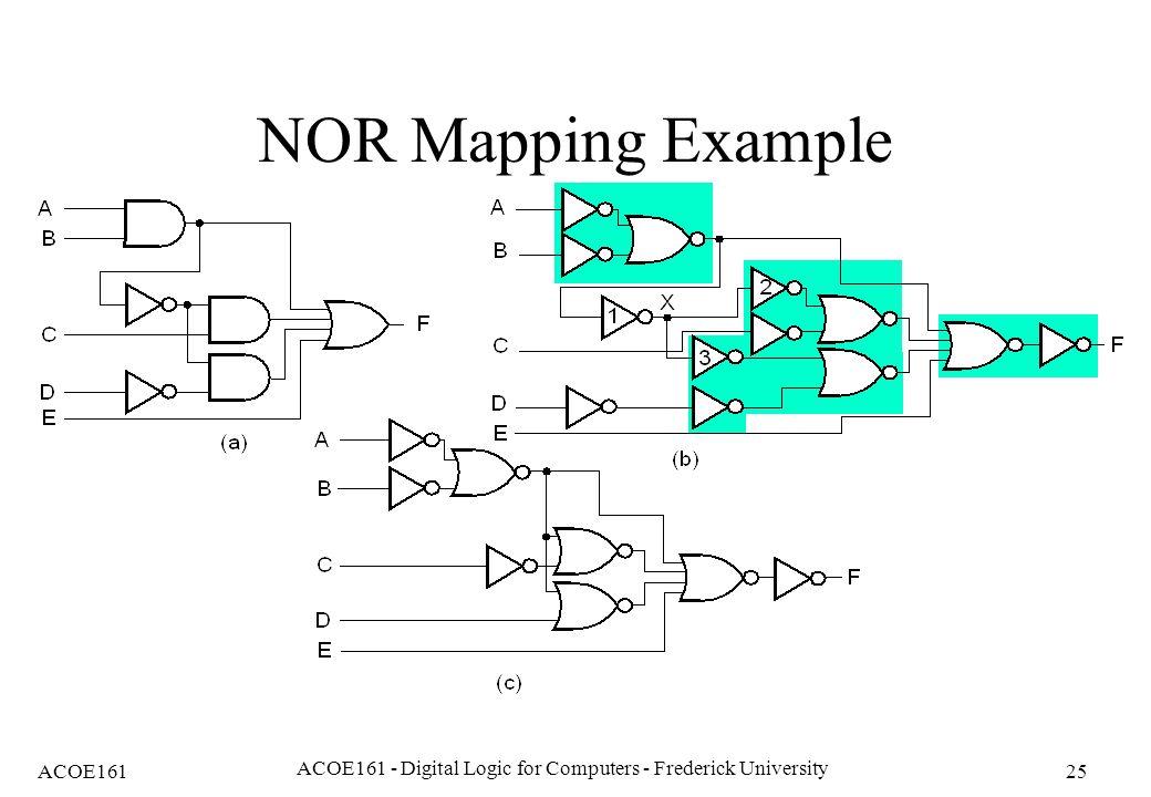 Dda Line Drawing Algorithm Pdf : Design of combinational logic circuits ppt video online
