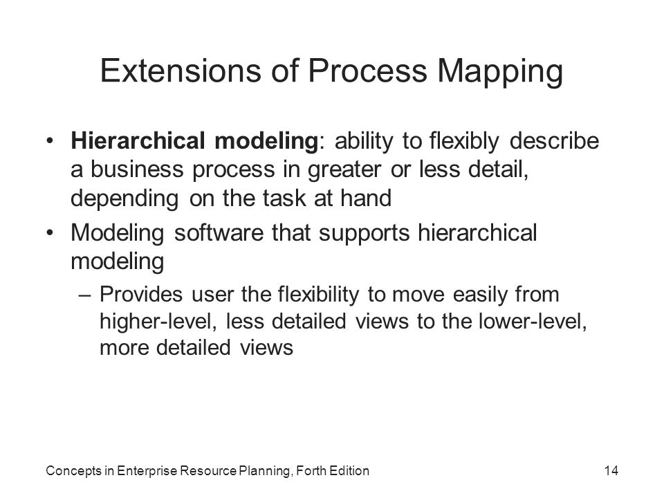 Extensions of Process Mapping