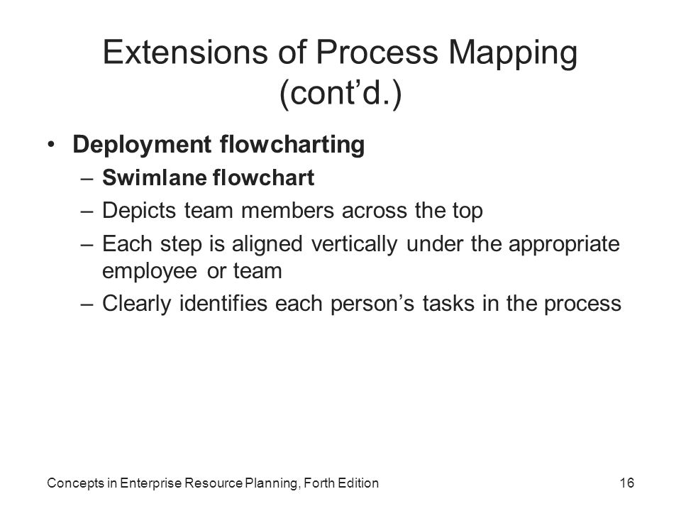 Extensions of Process Mapping (cont'd.)