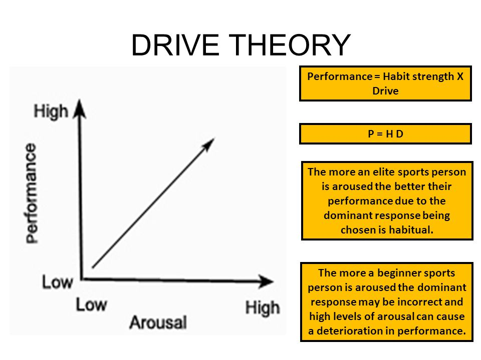 arousal theories