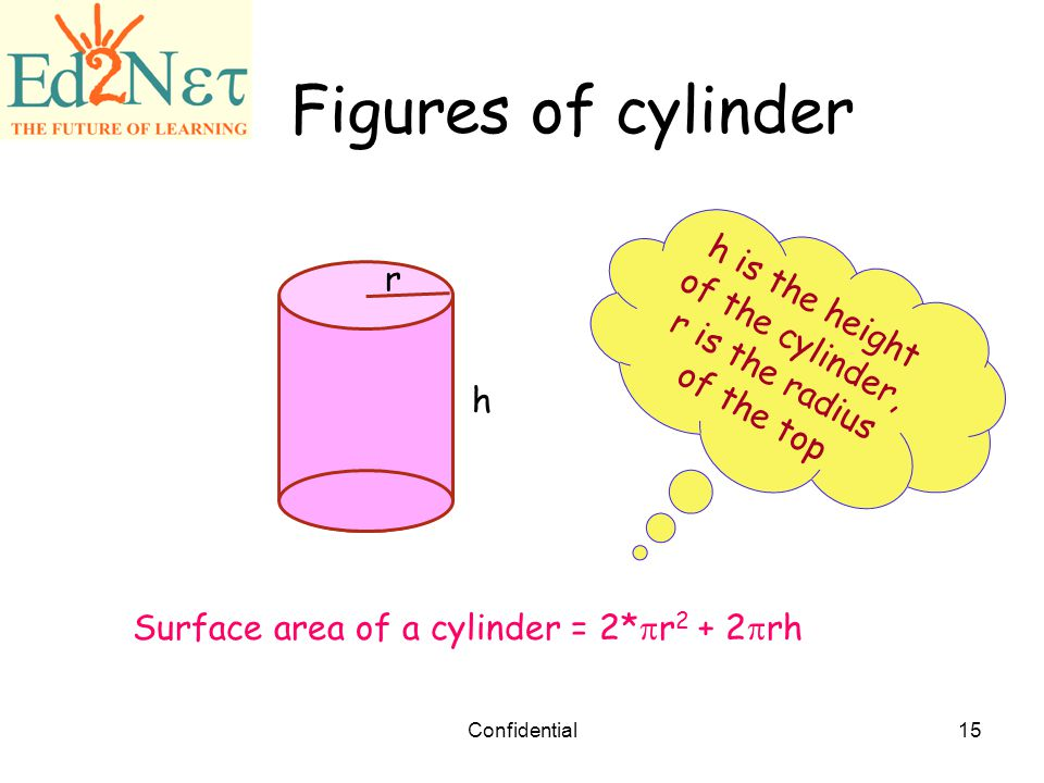 h is the height of the cylinder, r is the radius of the top