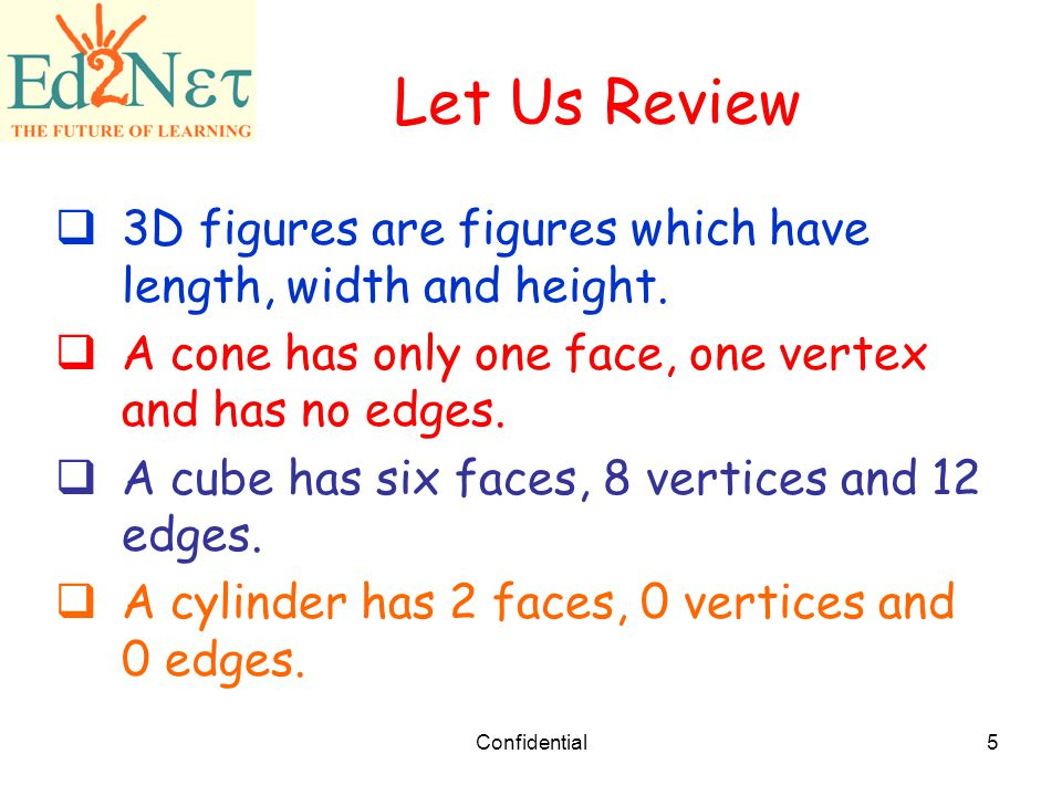 Let Us Review 3D figures are figures which have length, width and height. A cone has only one face, one vertex and has no edges.