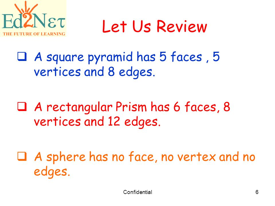 Let Us Review A square pyramid has 5 faces , 5 vertices and 8 edges.