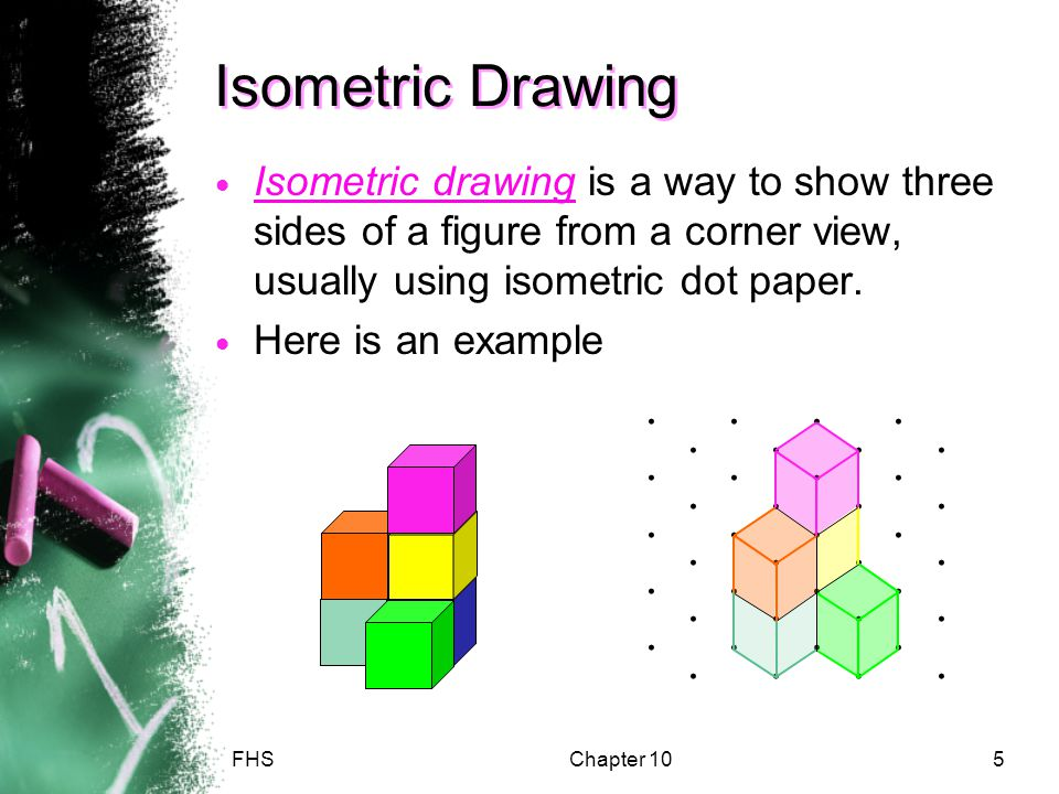 Representations Of Three-Dimensional Figures - Ppt Download