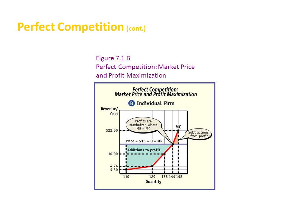 the difference between perfect and imperfect competition In economic theory, imperfect competition is a type of market structure showing  some but not all  duopoly: a special form of oligopoly, with only two firms in an  industry monopsony: a market with a single buyer and many sellers oligopsony: .