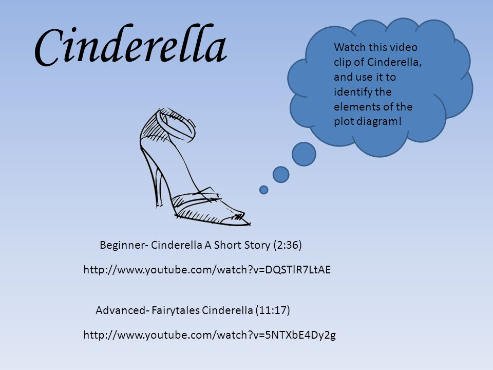 Identifying the hero in the story of cinderella
