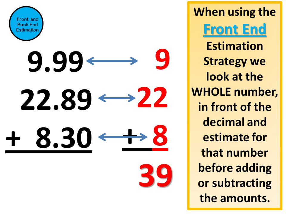 Front End Estimation Subtraction All About Subtraction – Front End Estimation Worksheets