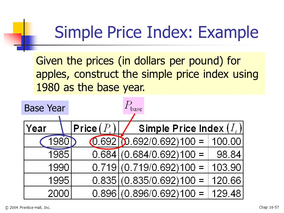 Wholesale Price Index (WPI) Data (2011-12=100)
