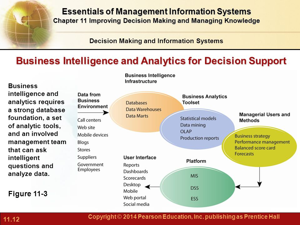 chapter 11 business intelligence and knowledge Chapter 1: decision trees—what are they 3 8 decision trees for business intelligence and data mining: increased knowledge and awareness of business.