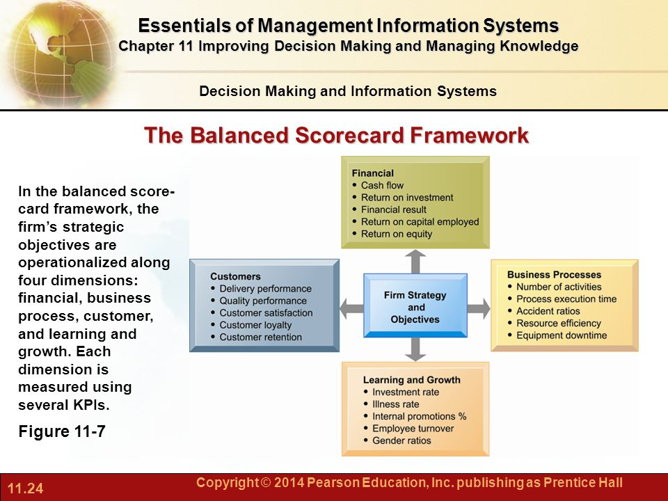 appropriateness of business information used to make strategic decisions P1 - explain different types of business information, their sources and purposes m1 - analyse different types of business information and their sources d1 - evaluate the appropriateness of business information used to make strategic decisions.