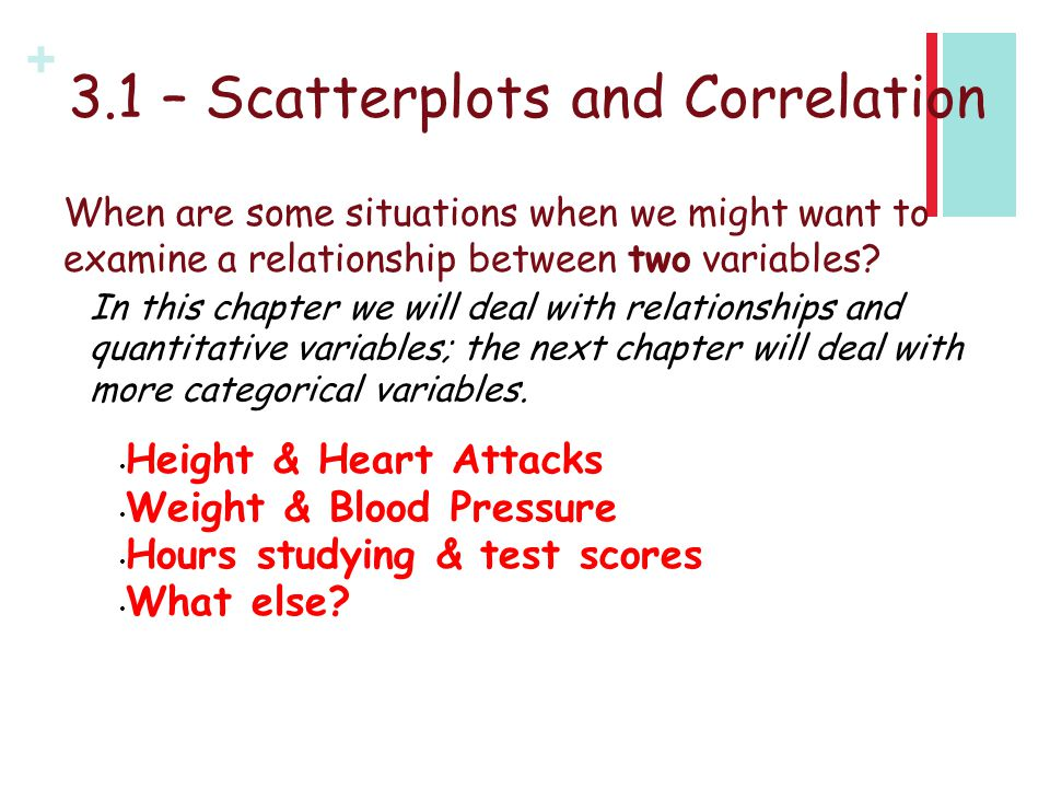 3.1 – Scatterplots and Correlation
