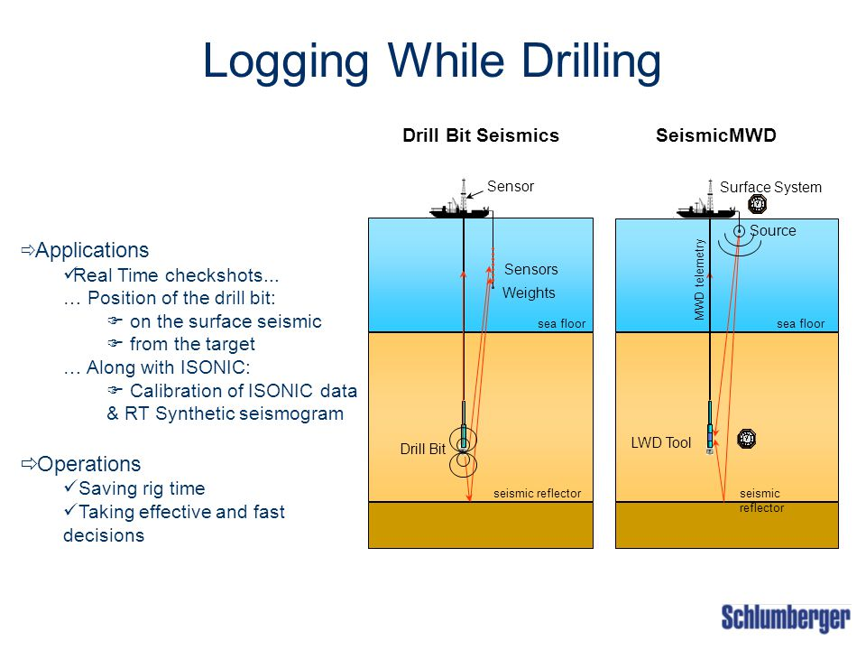 Borehole Seismic Introduction Ppt Video Online Download
