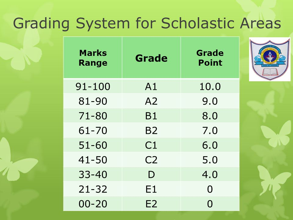 how cbse grading system is bane debate School life debate stress management study tips extra curricular activities  cbse grading system highlighted as a bane   # cbse grading system # cbse news.
