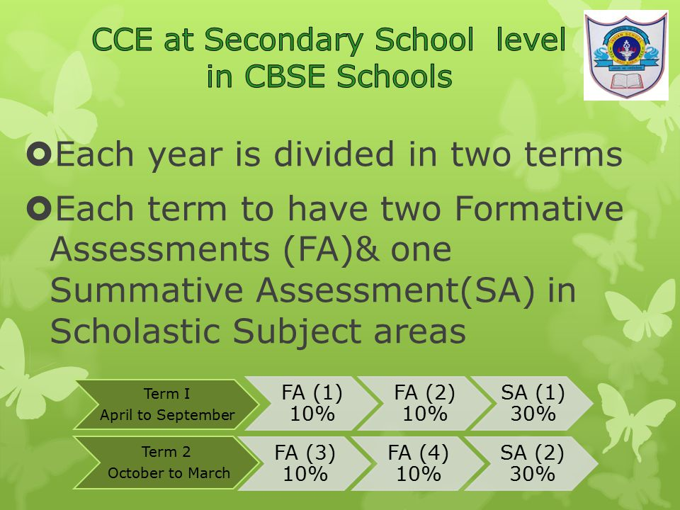 term 1 summative assessment Summative assessment is a comparison of the performance of a student or   ongoing: it may be used to manage a particular long-term project,.