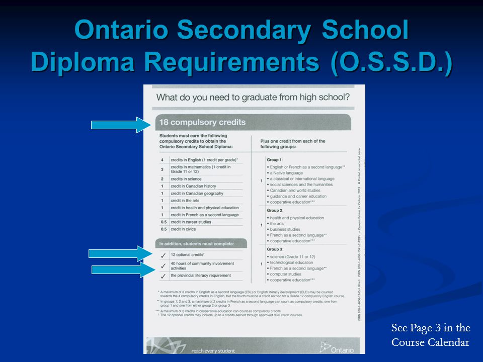 Ontario Secondary School Diploma Requirements (O.S.S.D.)