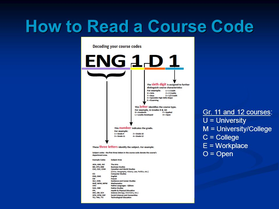 How to Read a Course Code