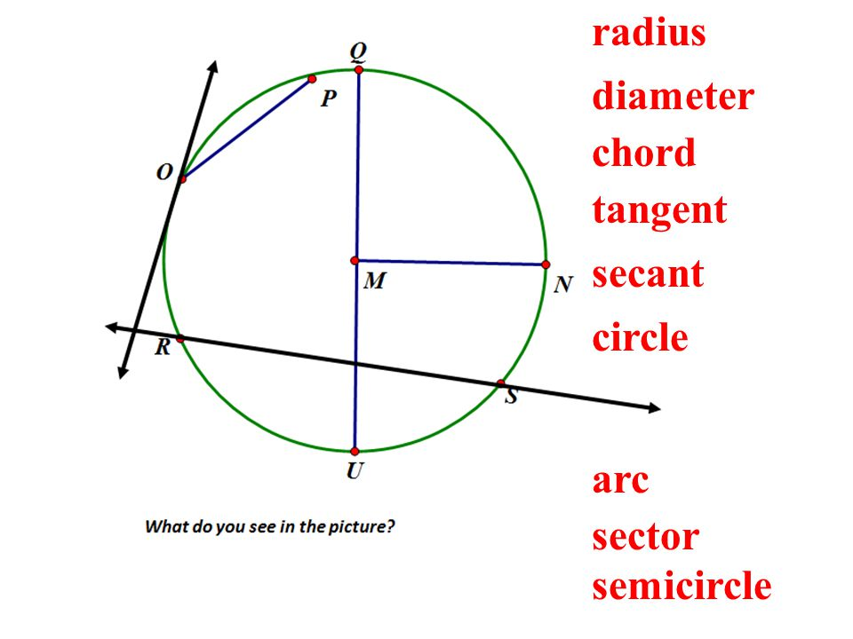 circle and tangent radius A review and summary of the properties of angles that can be formed in a circle  and their theorems, angles in a circle - diameter, radius, arc, tangent,.