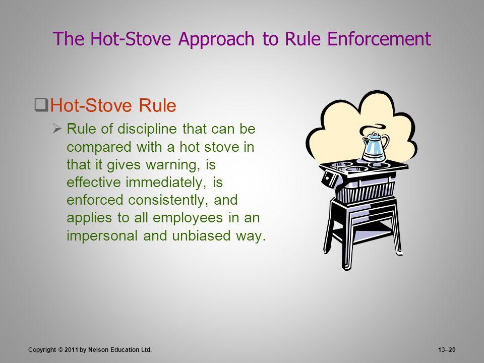 hot stove rule discipline Index : index define discipline purpose of discipline at work place type of discipline discipline line red hot stove rule a) its relevance b) importance.