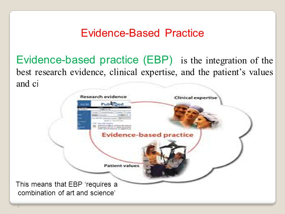 integration of evidenced based practice in Teaching strategies to support evidence-based practice  these standards mandate the use of evidence-based interventions and the integration of research.