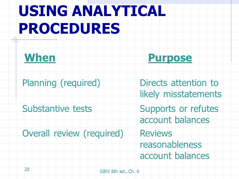 five types of analitycal procedures Analytical chemistry studies and uses instruments and methods used to separate, identify there are many other types of titrations, for example potentiometric titrations these titrations may use different types of indicators to reach some equivalence point.